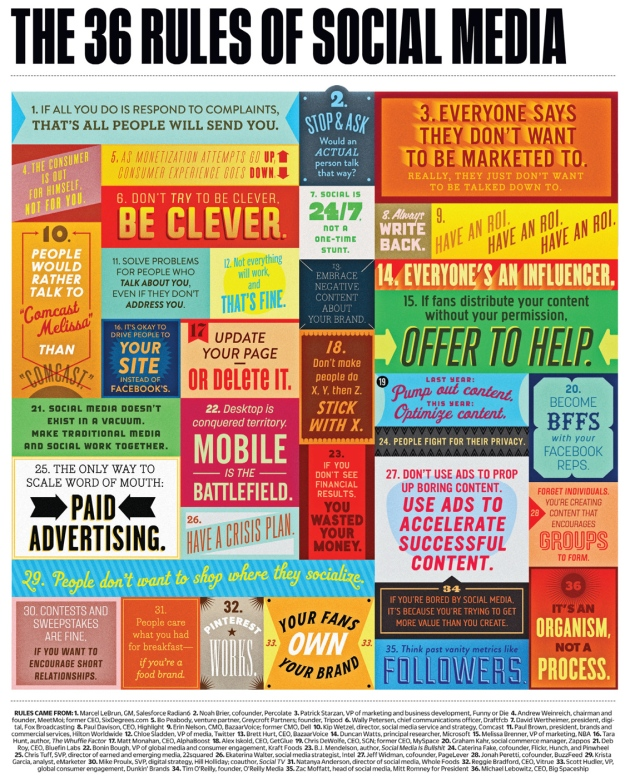 Rules-Of-Social-Media-Infographic
